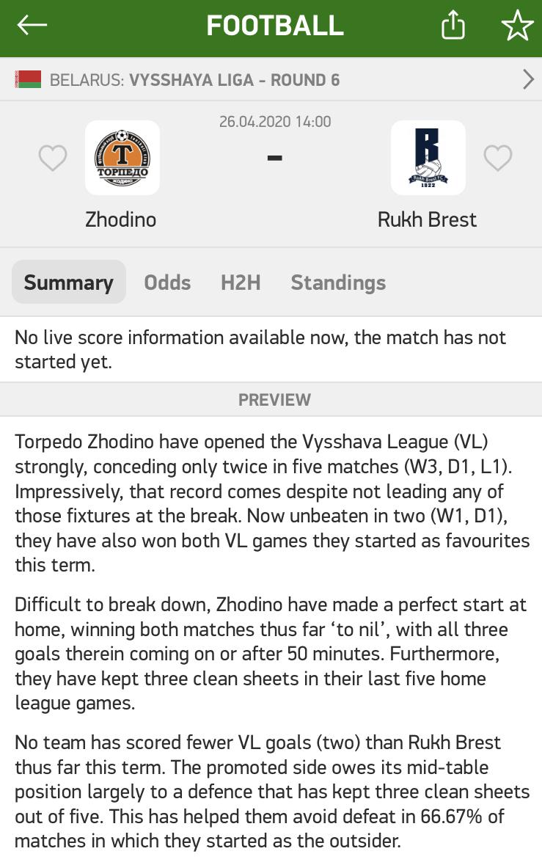 Zhodino-Rukh Brest preview (FLASH SCORE)