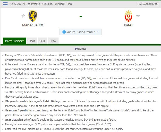 Managua FC v Real Estelí preview (FLASH SCORE)